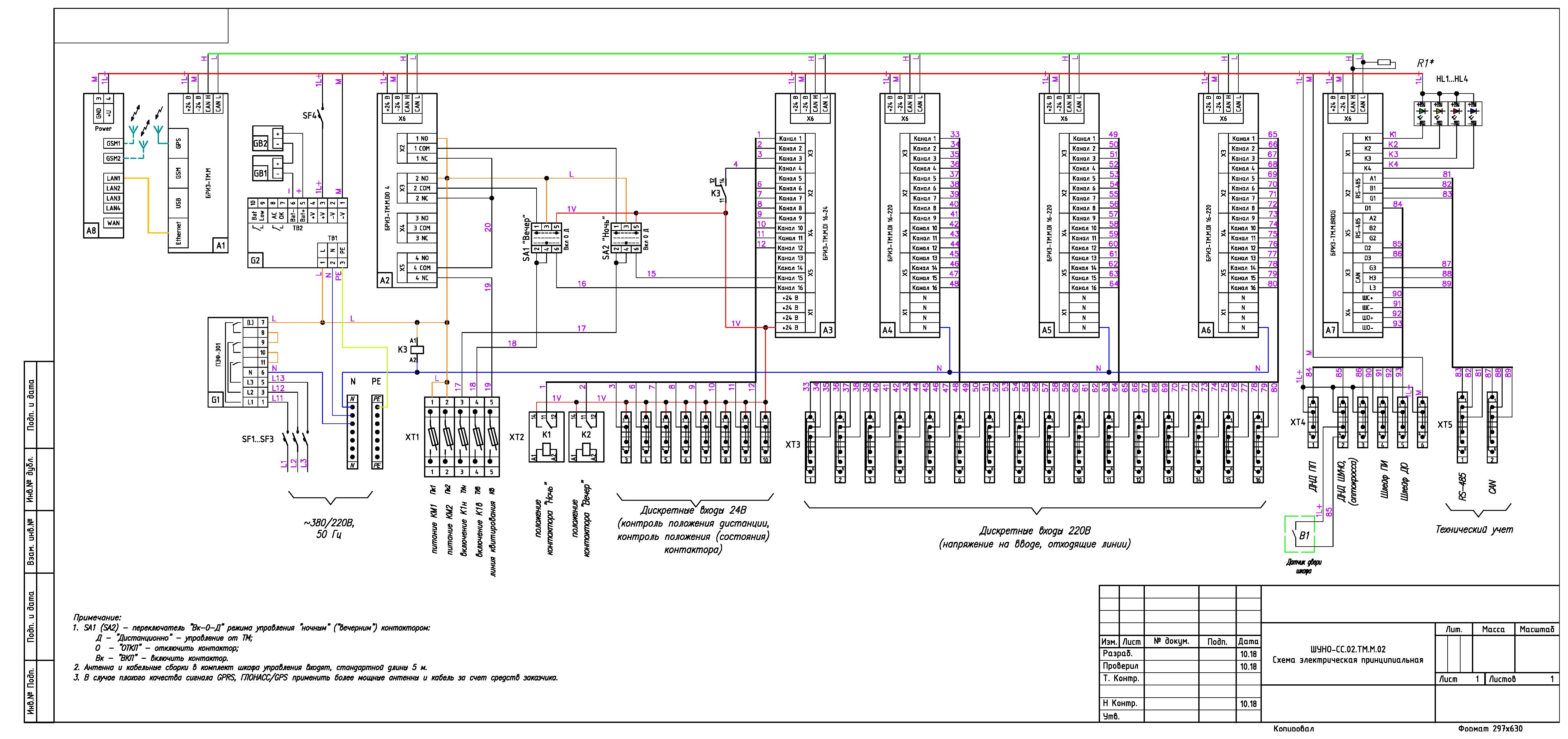 ШУНО-СС.02.ТМ.М.02 Э3
