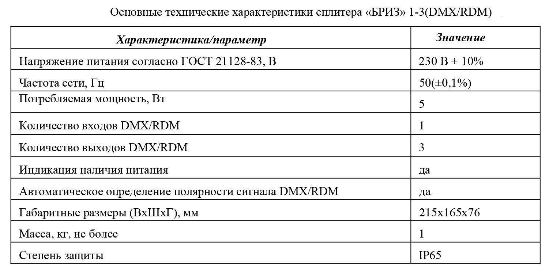Microsoft Word - сплитер БРИЗ-DMX 1-3